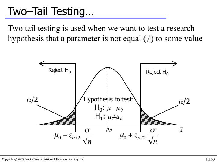 Two–Tail Testing…