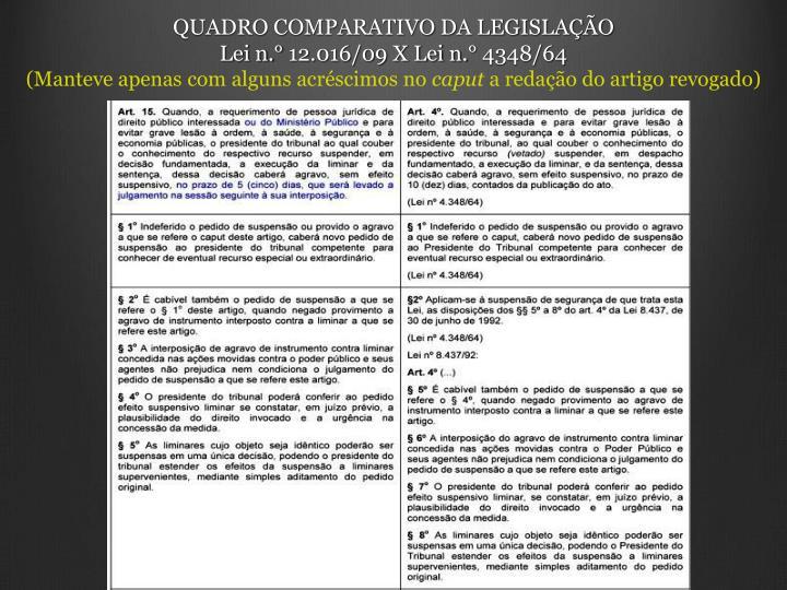 QUADRO COMPARATIVO DA LEGISLAO