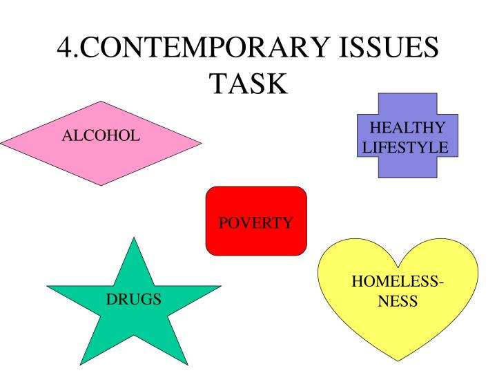 4.CONTEMPORARY ISSUES TASK