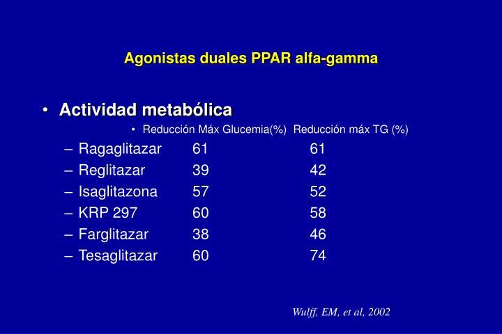 Agonistas duales PPAR alfa-gamma