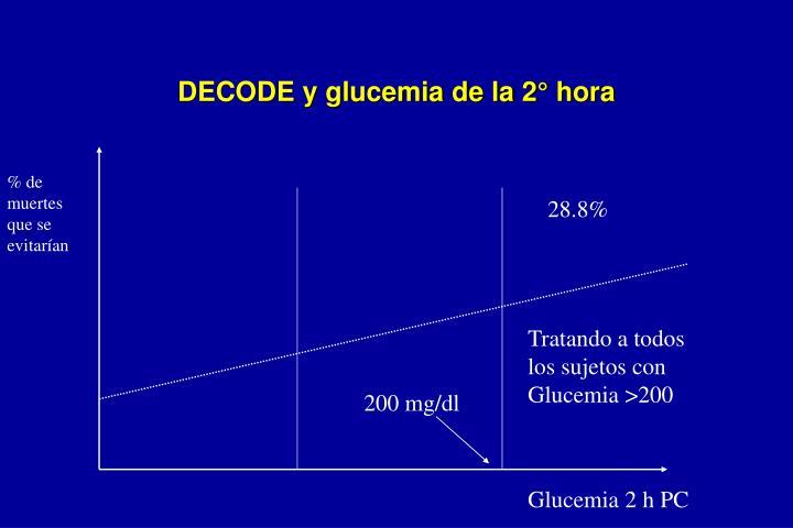 DECODE y glucemia de la 2° hora