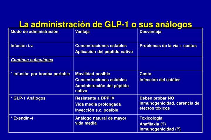 La administración de GLP-1 o sus análogos