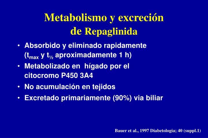 Metabolismo y excreción