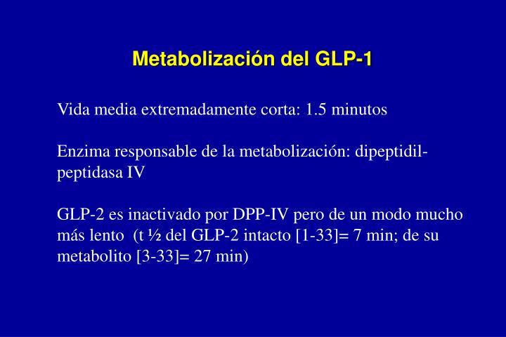 Metabolización del GLP-1