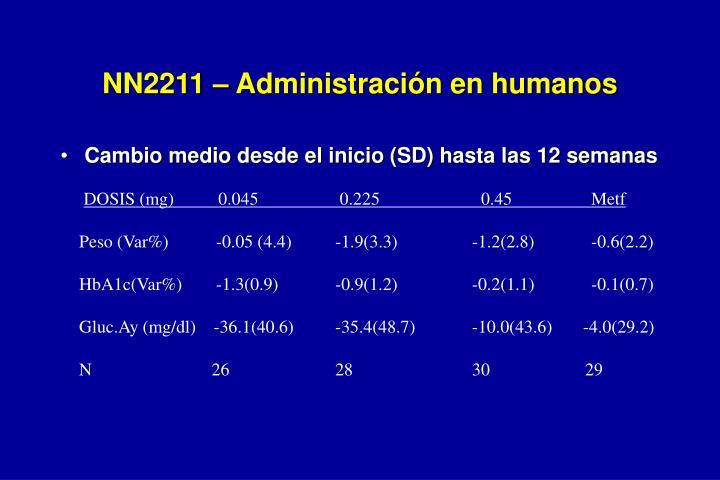 NN2211 – Administración en humanos