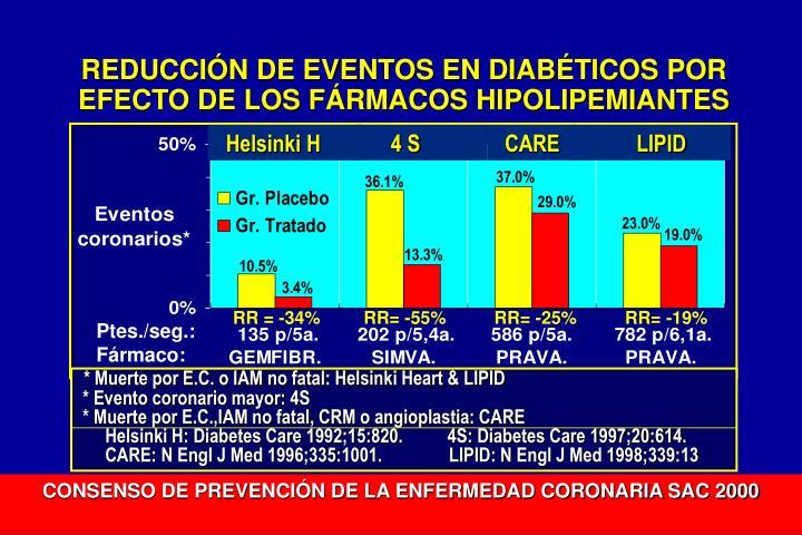 REDUCCIÓN DE EVENTOS EN DIABÉTICOS POR