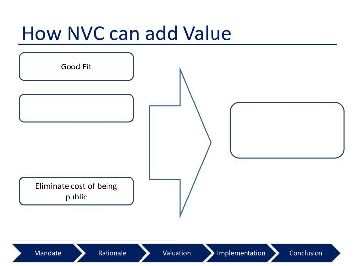 How NVC can add Value