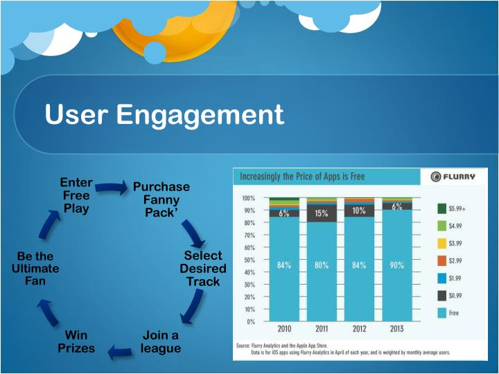 User Engagement