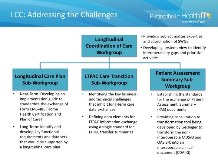 LCC: Addressing the Challenges