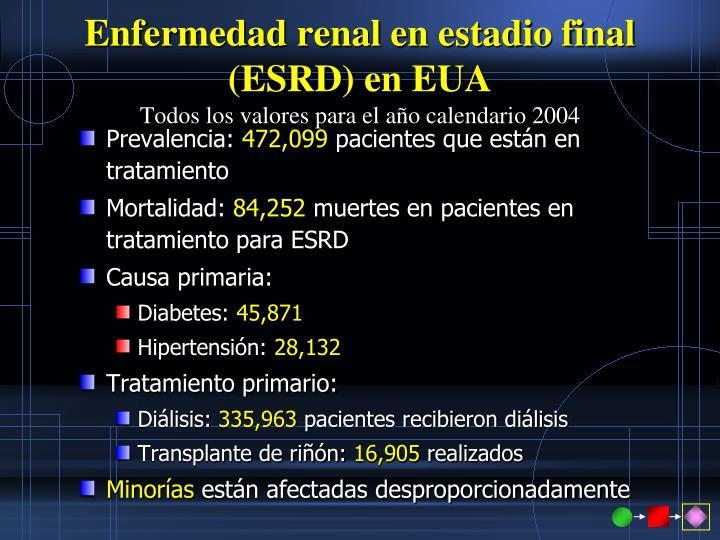 Enfermedad renal en estadio final (ESRD) en EUA