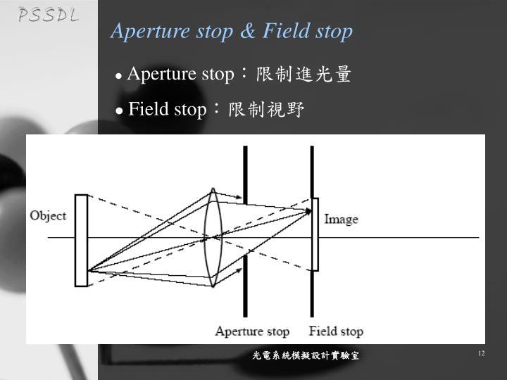 Aperture stop & Field stop