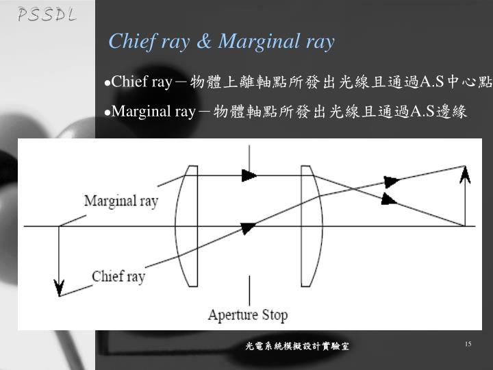Chief ray & Marginal ray