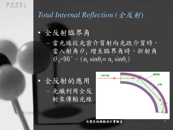 Total Internal Reflection (