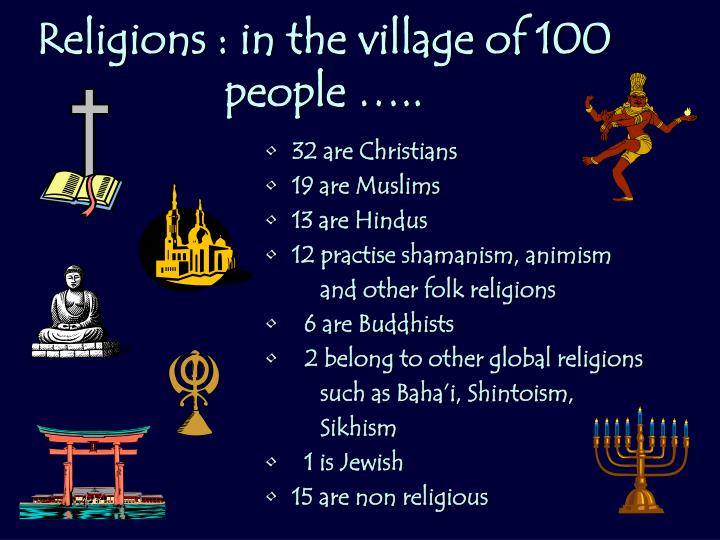 Religions : in the village of 100 people …..