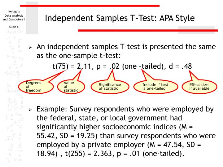 Independent Samples T-Test: APA Style