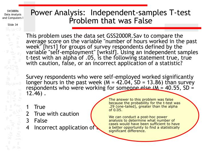 Power Analysis:  Independent-samples T-test Problem that was False