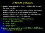 composite indicators1