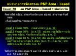 p p area based1