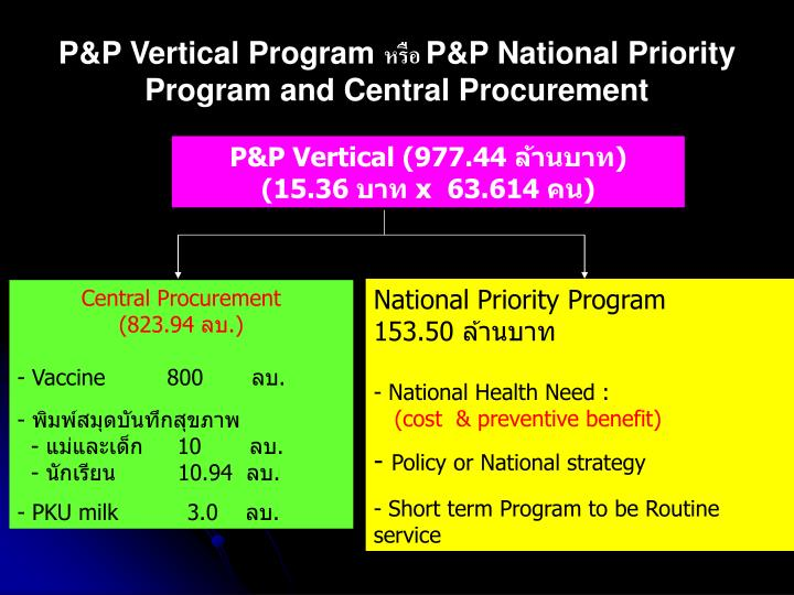 P&P Vertical Program