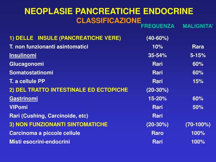 NEOPLASIE PANCREATICHE ENDOCRINE