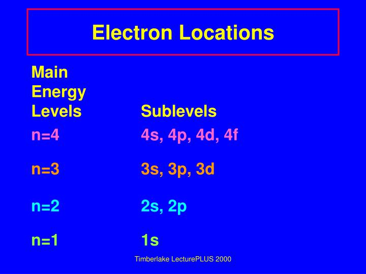 Electron Locations
