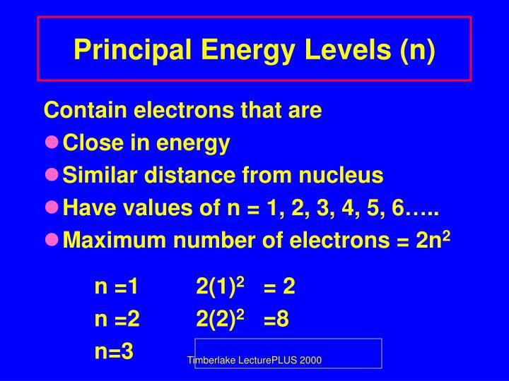Principal Energy Levels (n)