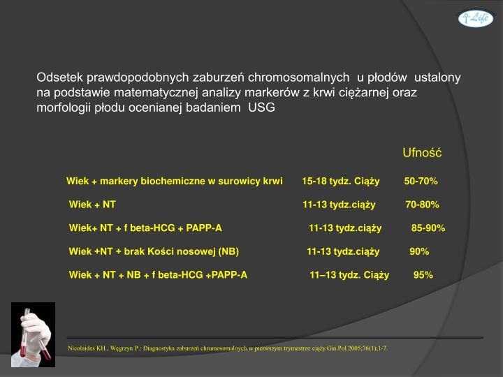Odsetek prawdopodobnych zaburzeń chromosomalnych  u płodów  ustalony na podstawie matematycznej analizy markerów z krwi ciężarnej oraz  morfologii płodu ocenianej badaniem  USG