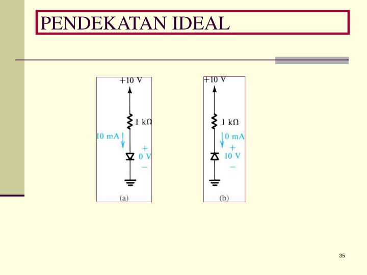 PENDEKATAN IDEAL