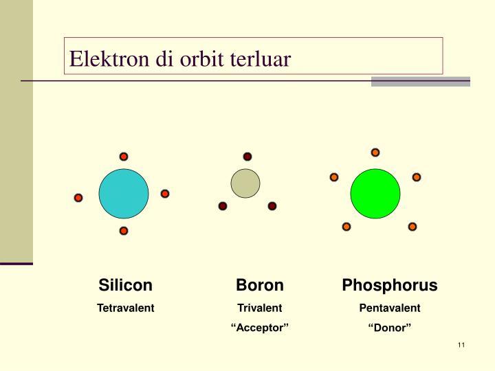 Elektron di orbit terluar