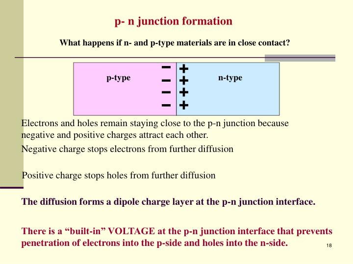 p- n junction formation