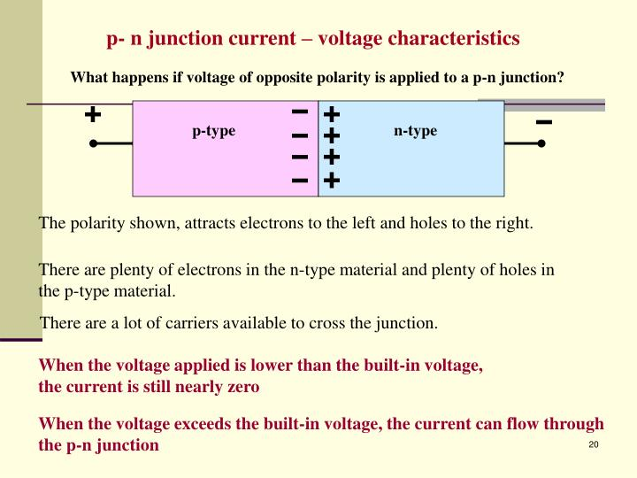 p- n junction current – voltage characteristics