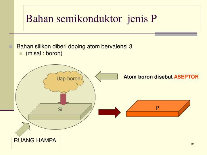 Bahan semikonduktor  jenis P