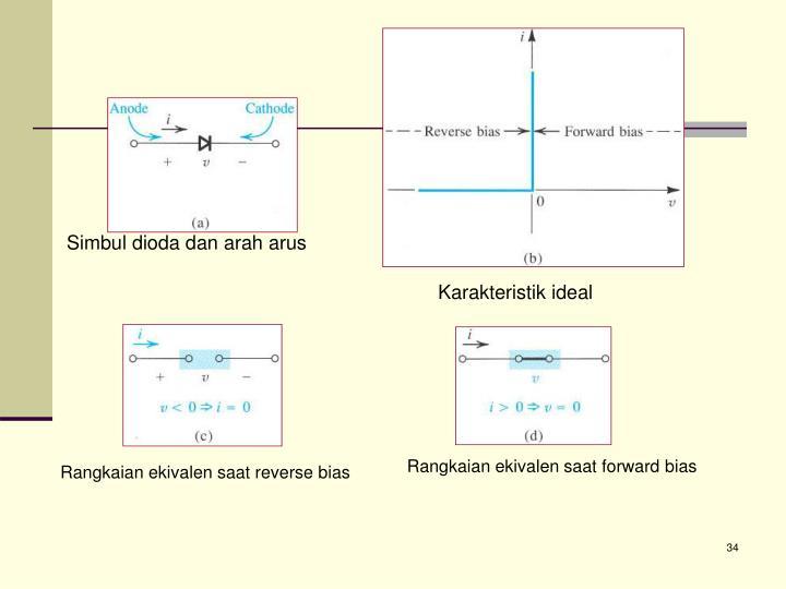 Simbul dioda dan arah arus