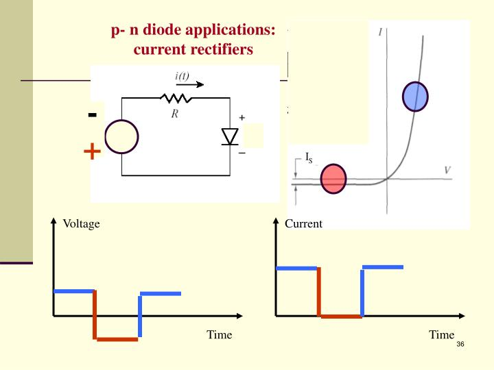 p- n diode applications: