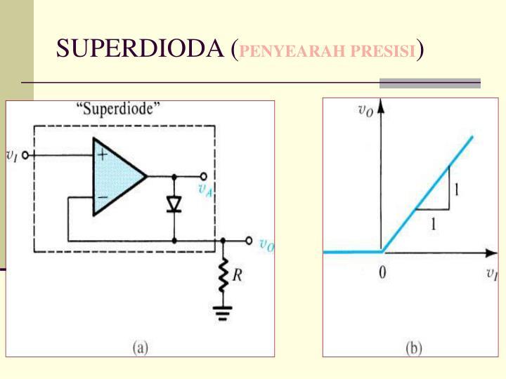 SUPERDIODA (