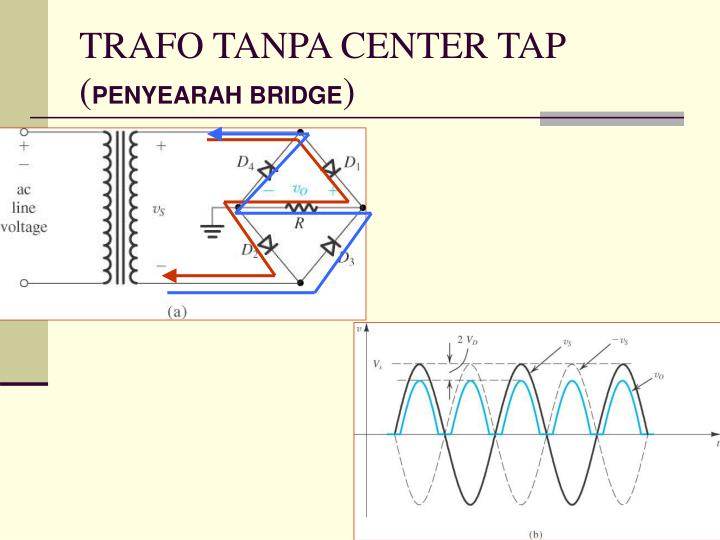 TRAFO TANPA CENTER TAP
