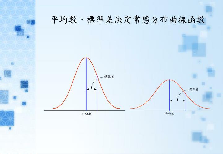 平均數、標準差決定常態分布曲線函數