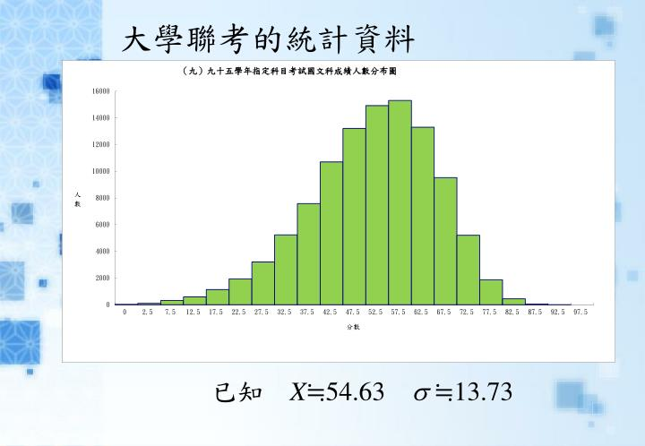大學聯考的統計資料