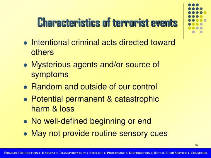 Characteristics of terrorist events