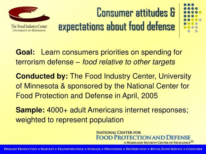 Consumer attitudes &
