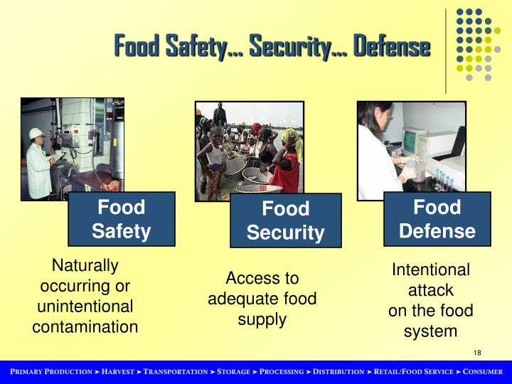 Food Safety… Security… Defense