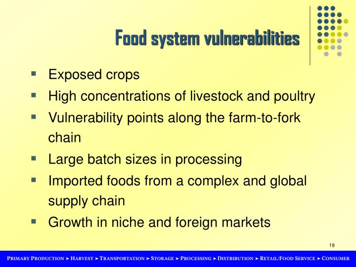 Food system vulnerabilities