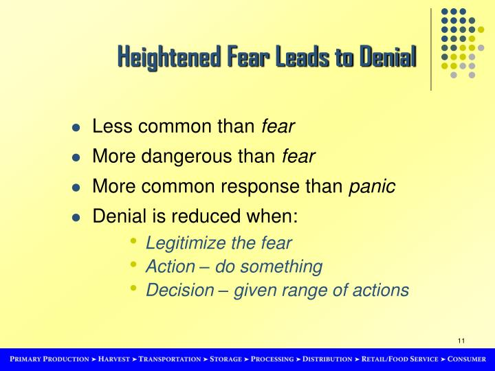 Heightened Fear Leads to Denial
