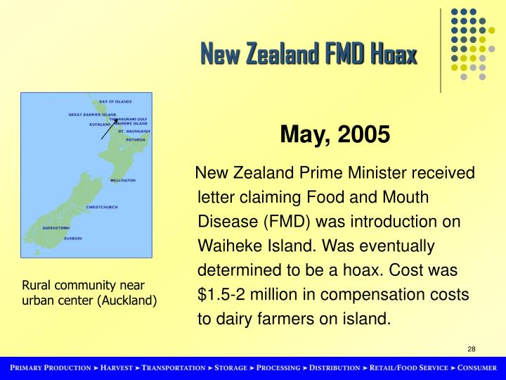 New Zealand FMD Hoax