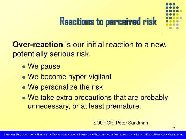 Reactions to perceived risk