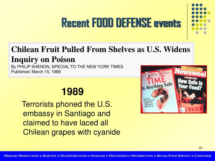 Recent FOOD DEFENSE events