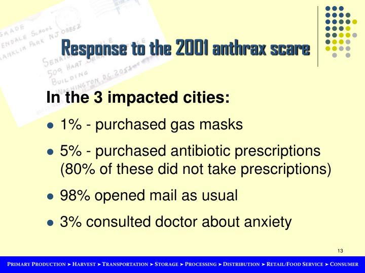 Response to the 2001 anthrax scare