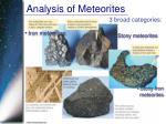 analysis of meteorites