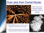 dust jets from comet nuclei