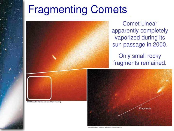 Fragmenting Comets